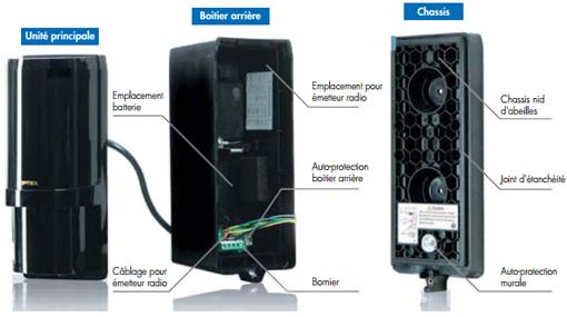 Barri re infrarouge 2 faisceaux faible consom lextronic for Barriere ir exterieur