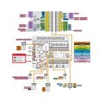 Brochage 3 platine A-Star 32U4 Robot Controller LV