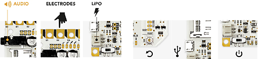 Fonctions de la platine du starter-kit Touch Board