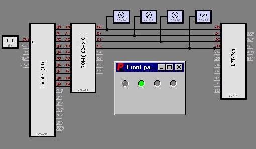 ProfiLab-Expert 4.0 (multi-licences)