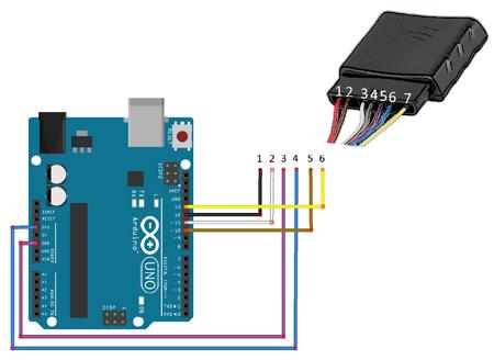 Raccordement du récepteur sur un Arduino UNO
