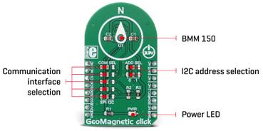 Détail du module GeoMagnetic click