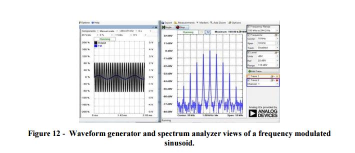 Exemple analyseur de spectre