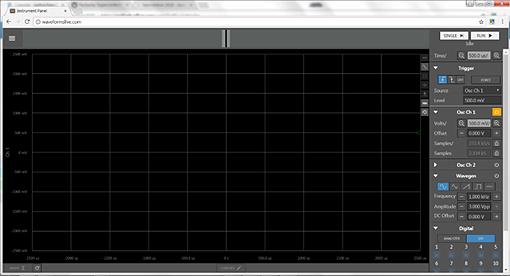 Differences WaveForms et WaveForm Live  - 2