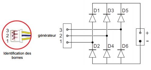 Schéma de redressement du générateur C-6045