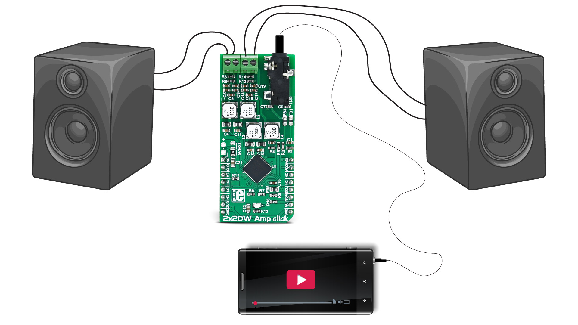 Exemple d'utilisation du module 2x20W Amp click MIKROE-2779