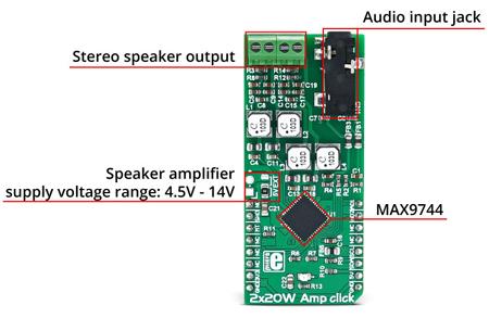 Détail du module 2x20W Amp click MIKROE-2779