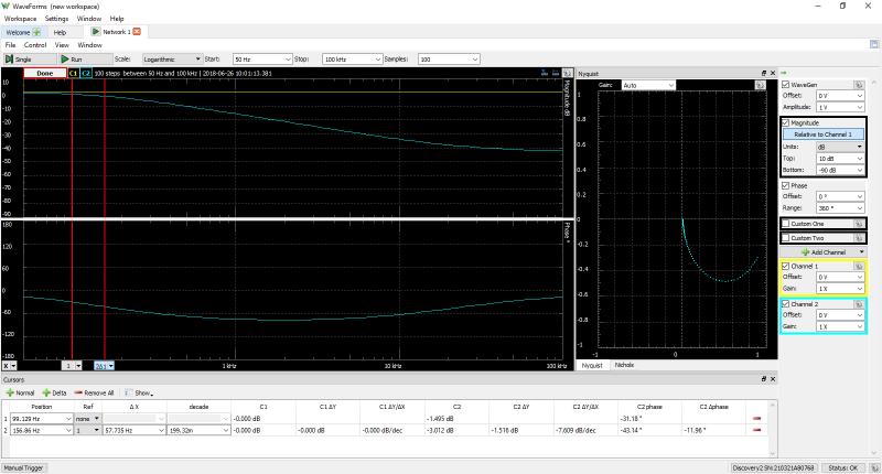 Fonction analyseur réseau de l'Analog Discovery Studio