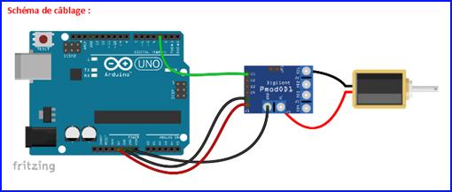 Exemple d'application avec la platine arduino
