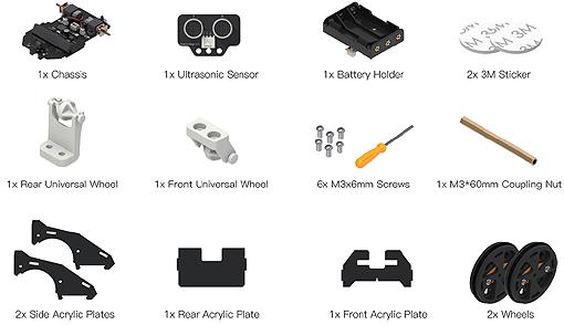 Composition de la base robotique BitCar