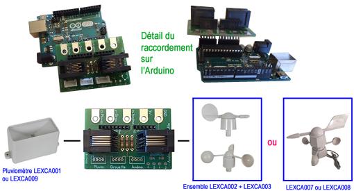 Raccordement de la platine sur une Arduino