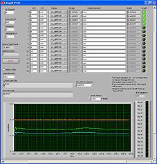 Application LJLogUD pour LabJack U3-HV