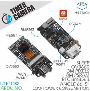 Détail des possibilités du module Caméra ESP32 PSRAM (OV3660) U082