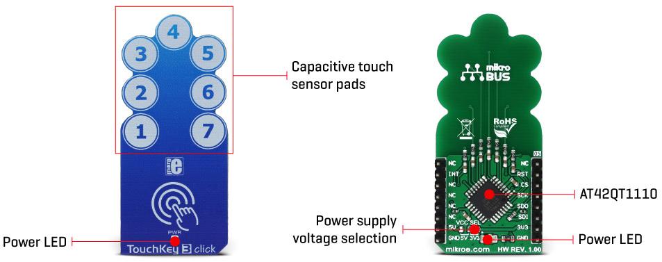 Détail du module Touchkey 3 click MIKROE-2891