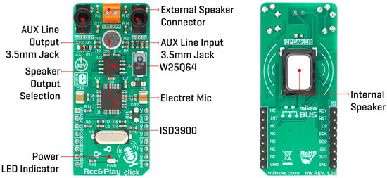 Détail du module Rec&Play Click MIKROE-3345