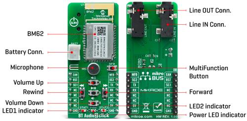 Module Bluetooth Audio 2 Click