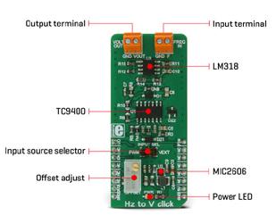 Détail du module Hz to V Click