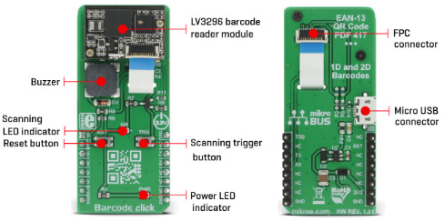 Détails du module Barecode click