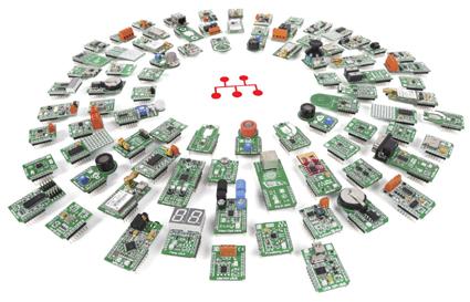 Plus de 300 modules Click Board