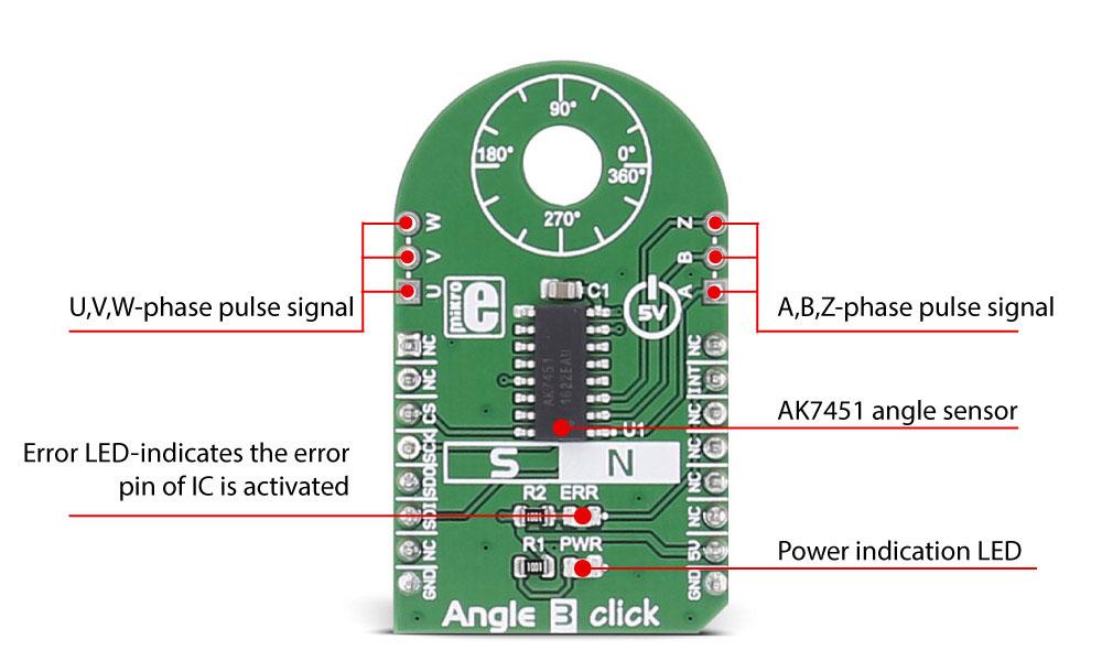 Détail du module MIKROE-2755 Angle 3 Click