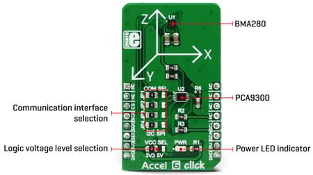 Détail du module Accel 6 click MIKROE-3075