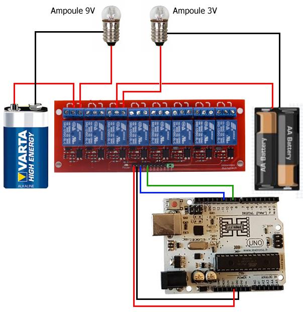 Exemple de raccordement du module 8 relais pour Arduino