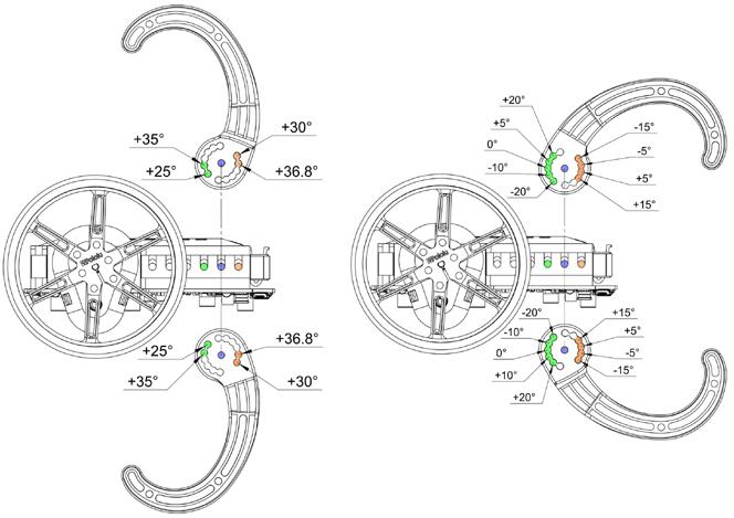 Possibilités de montages des pares chocs POL3574