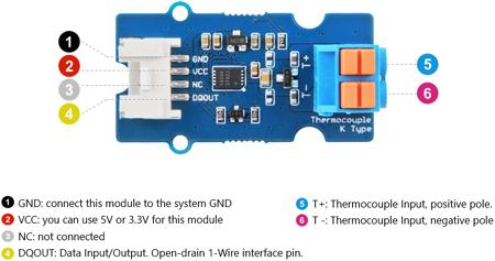 Module Grove 1 Wire amplificateur pour thermocouple 101020555
