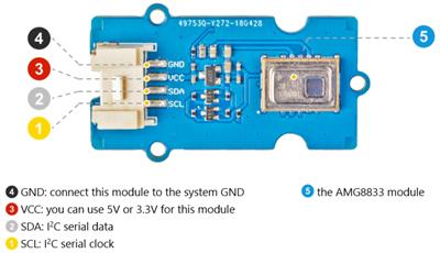 Détail du capteur de température infrarouge Grove 101020557