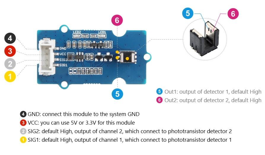 Détail du Module Grove encodeur optique (TCUT1600X01)