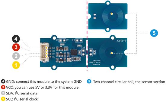 Détail du Module Grove capteur inductif à 2 canaux 101020599