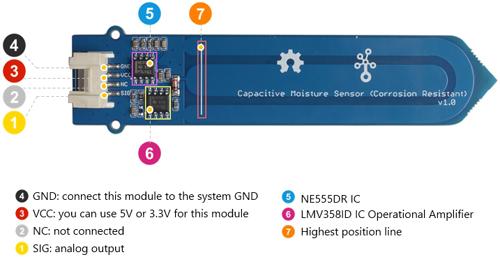Module Grove capteur d'humidité du sol 101020614
