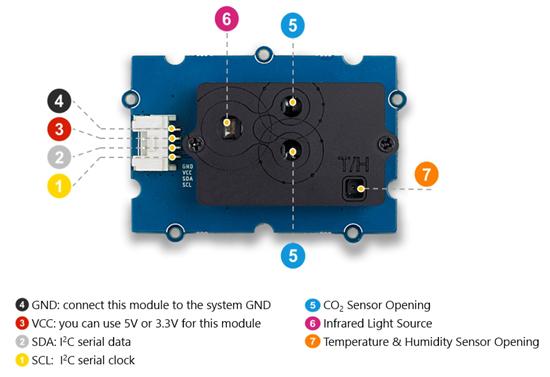Module Grove capteur CO2 température et humidité