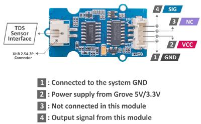 Module Grove Capteur de qualité d'eau 101020753air