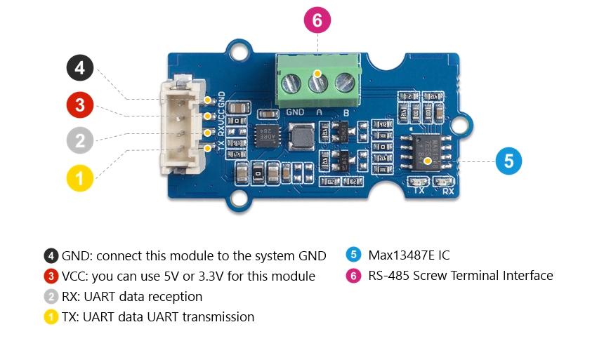 Module Grove RS485 103020193