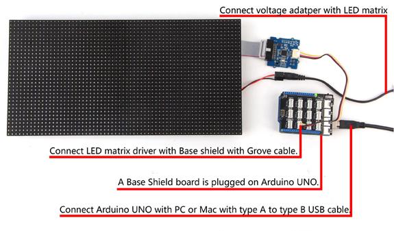 Exemple d'utilisation du module Drivers de matrice à led 105020013