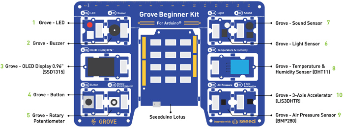 Détail de la platine du starter kit Grove compatible Arduino 110061162