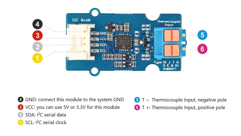 Module Grove amplificateur pour thermocouple 101020584