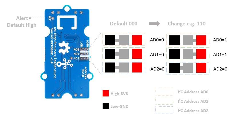 Détail du Capteur de température Grove haute précision MCP9808