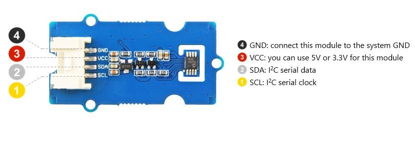 Brochage du Capteur de température Grove haute précision MCP9808