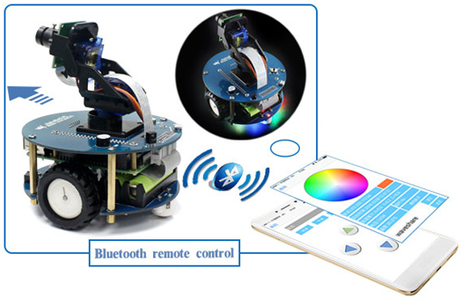 Exemple de pilotage de la plateforme via une application sur smarthone de la base Alphabot 2 Acce pour Raspberry Pi Zero