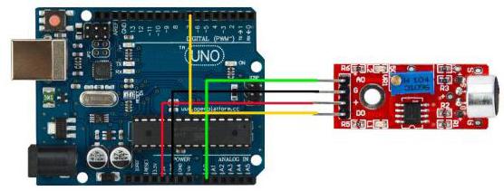 Câblage du module capteur de sons sur Arduino