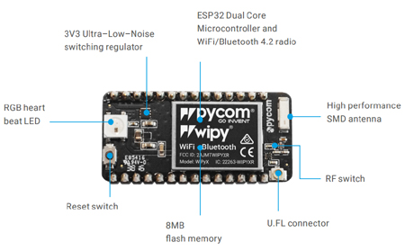 Détail du module Wipy 3.0